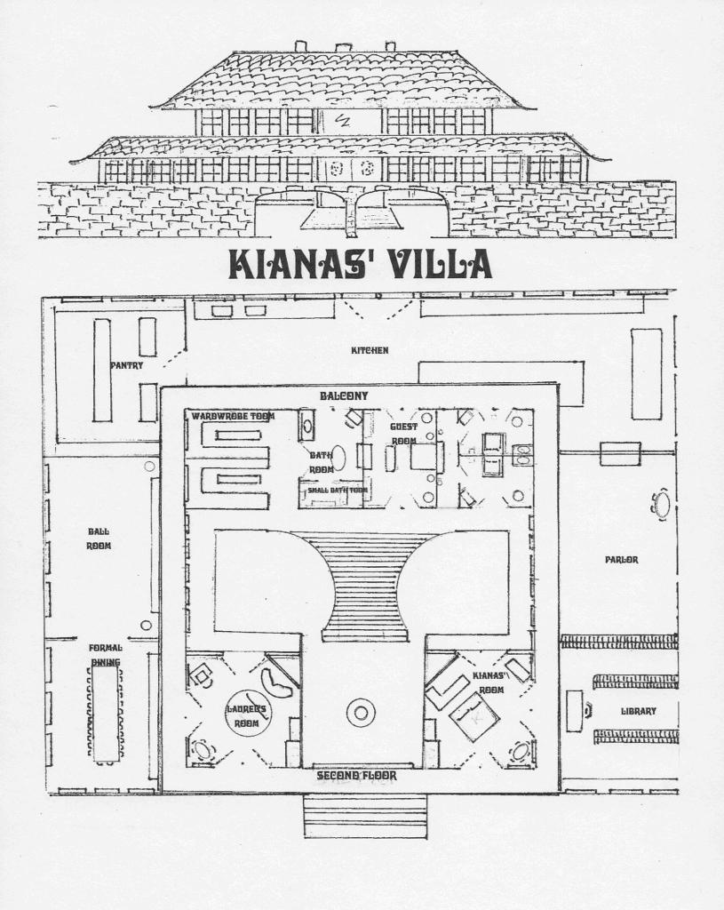 Kianas House